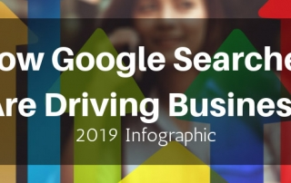 how google search results are driving business